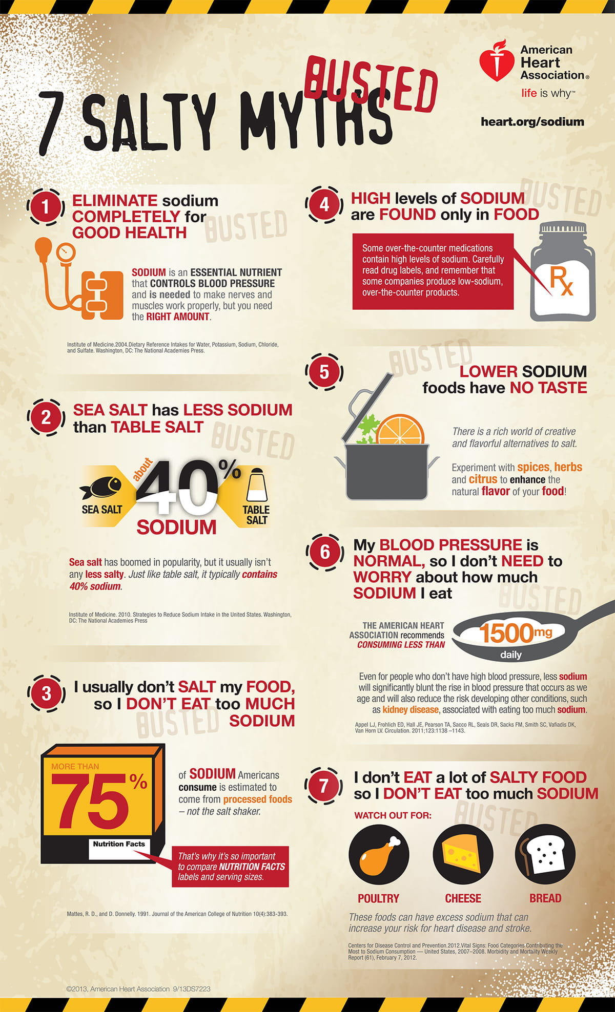 7 Salty Sodium Myths Busted Infographic American Heart