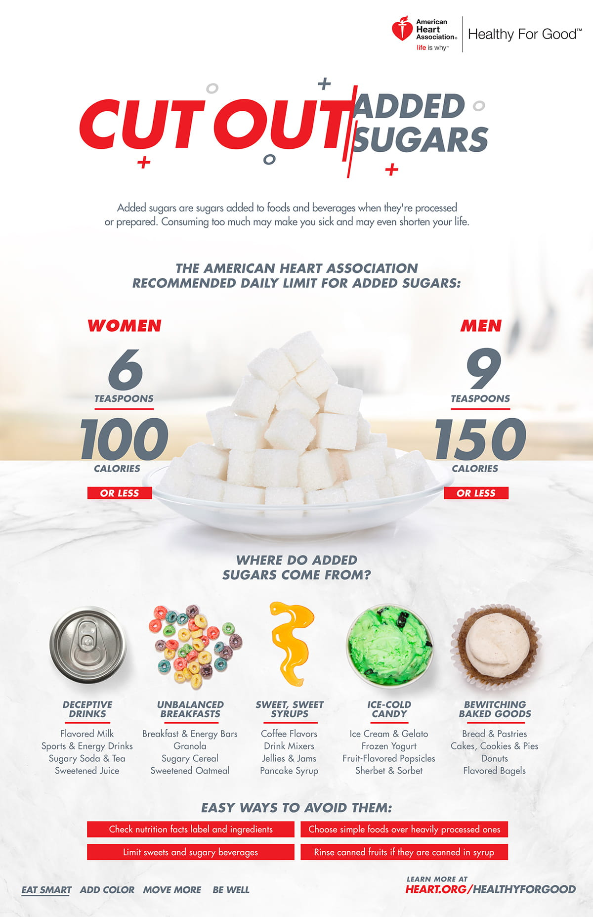 Healthy for Good | American Heart Association