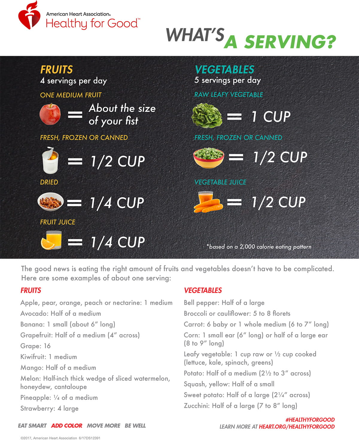 Fruits and Vegetables Serving Sizes | American Heart Association
