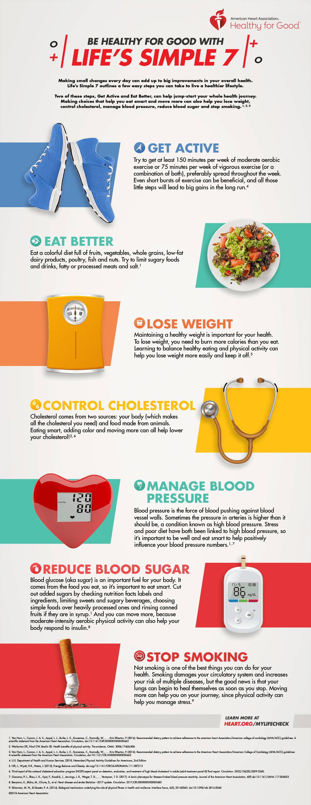 Life's Simple 7 infographic