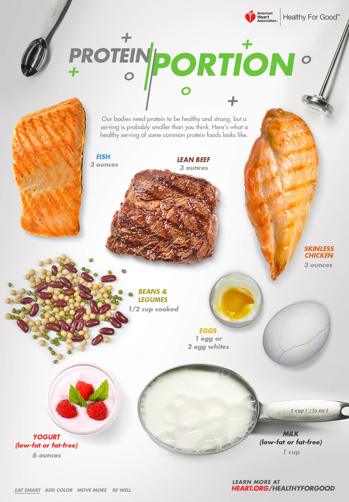 How much protein should I eat in a serving? Infographic | American Heart Association