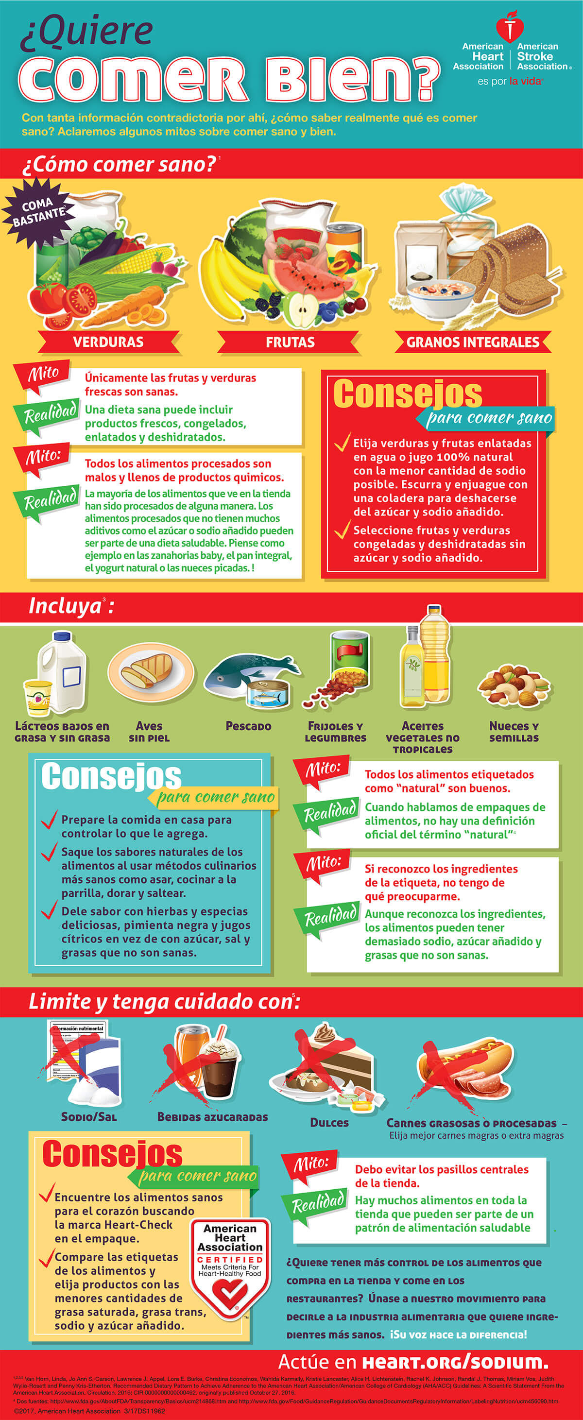 Healthy For Good: Spanish Infographics | American Heart ...