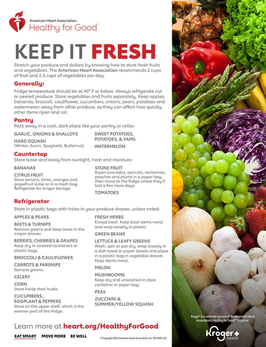 Food Storage Keep it Fresh Infographic