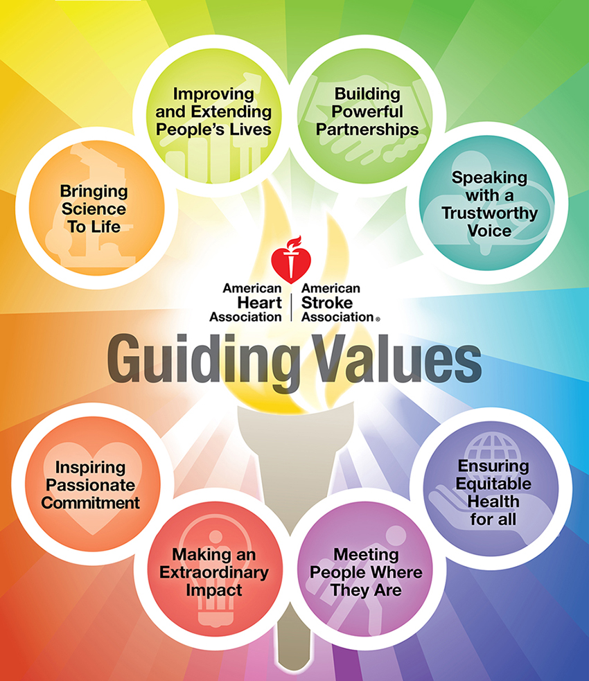 AHA ASA Guiding Values
