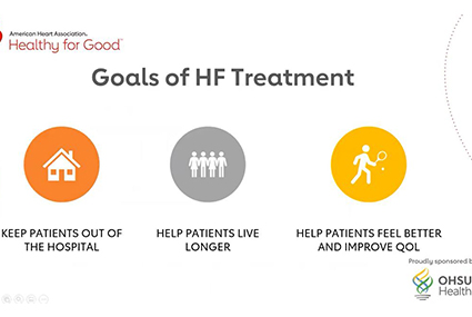 Goals of HF Treatment: Keep patients out of the hospital, help patients live longer, help patients feel better and have a better quality of life