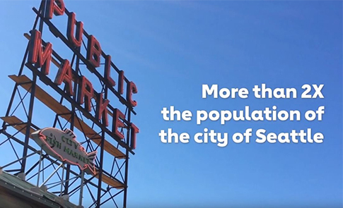 More than 2x the population of the city of Seattle