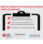 The 2016 Employee Health Survey