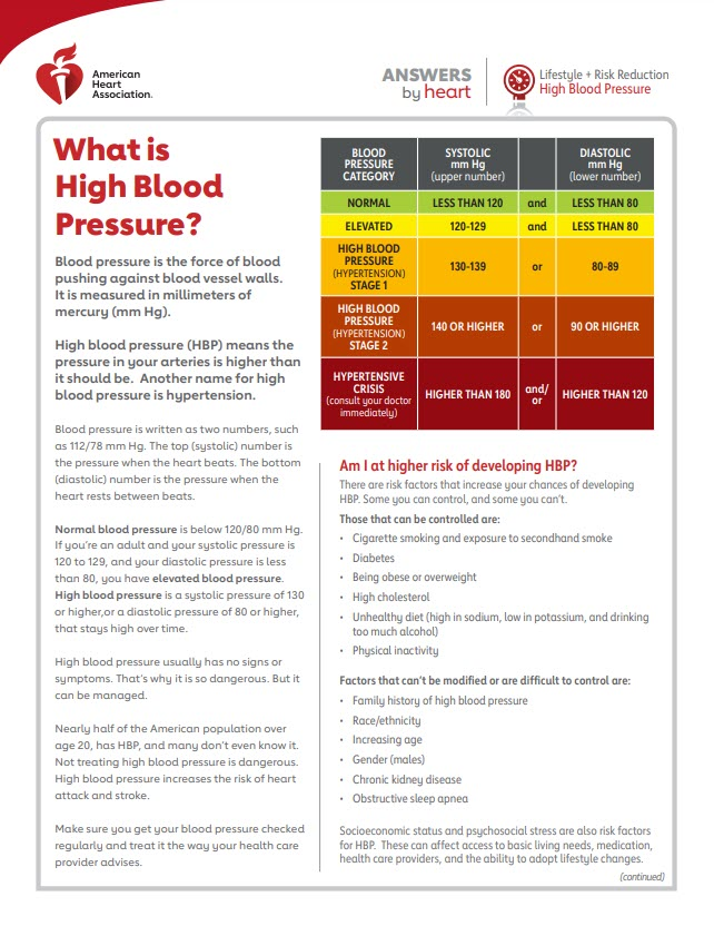 What is high blood pressure Answers by Heart sheet