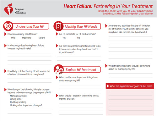 What Is Hf >> Heart Failure Questions To Ask Your Doctor American Heart