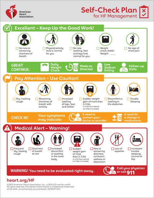 Managing Heart Failure Symptoms | American Heart Association