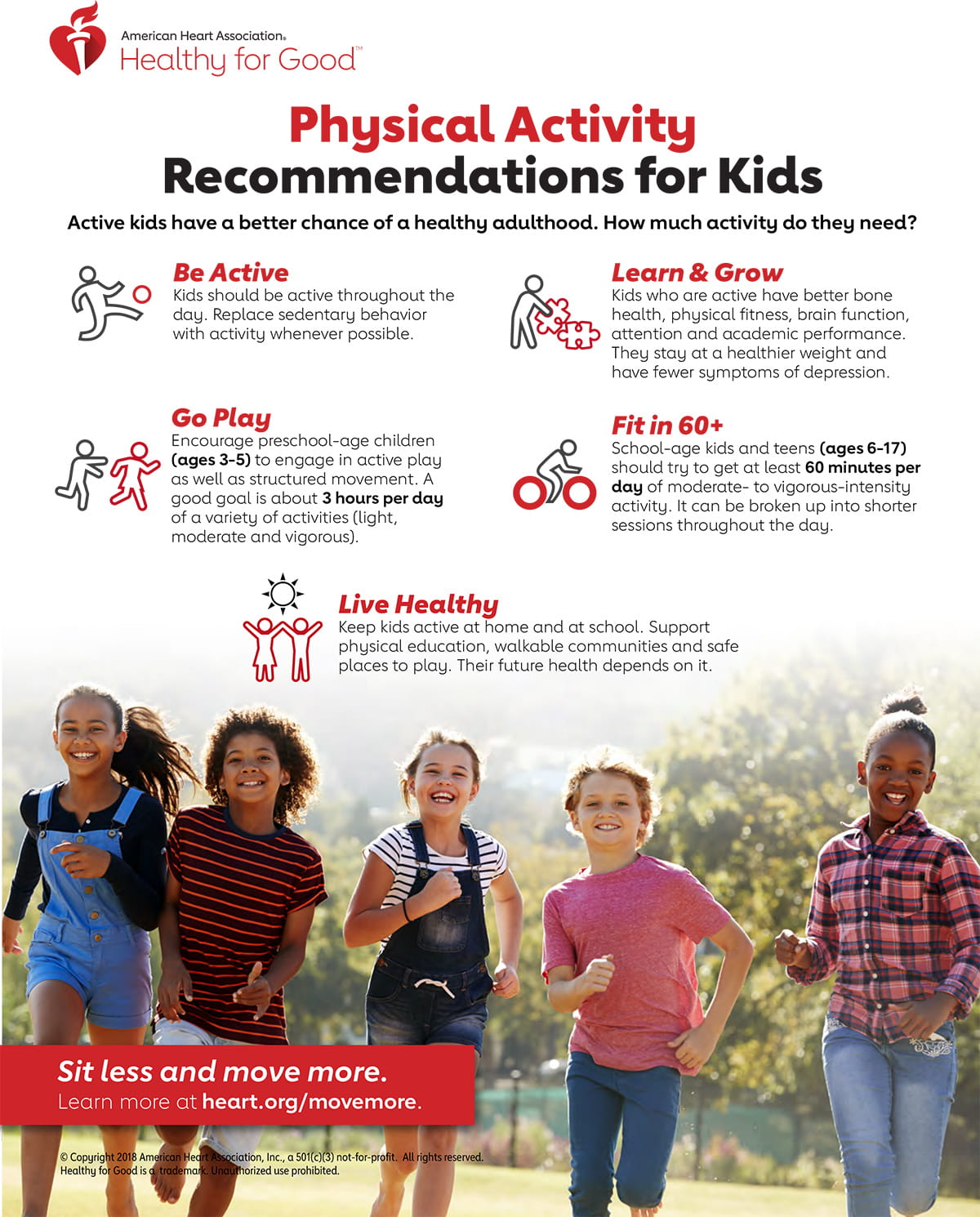 AHA Physical Activity Recommendations for Kids Infographic
