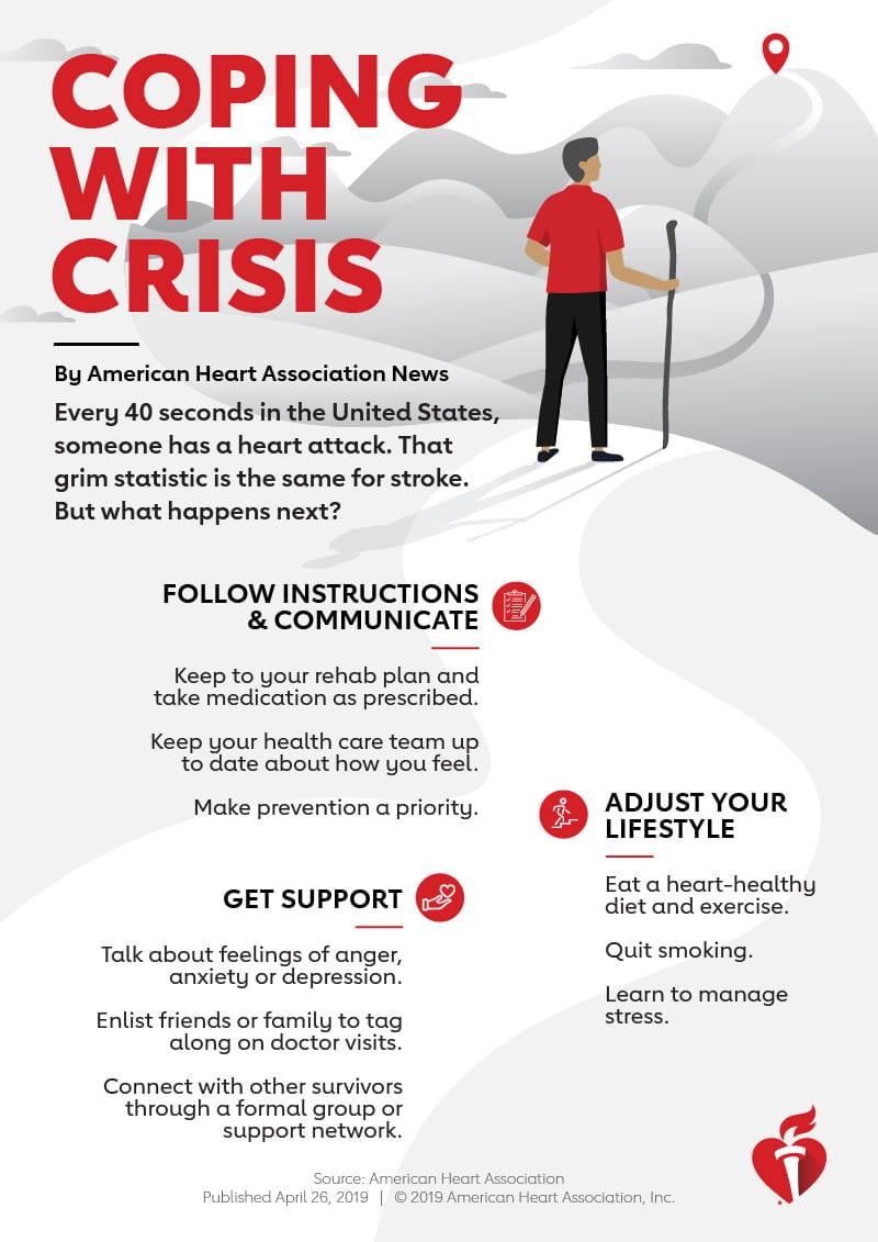 Coping with crisis infographic