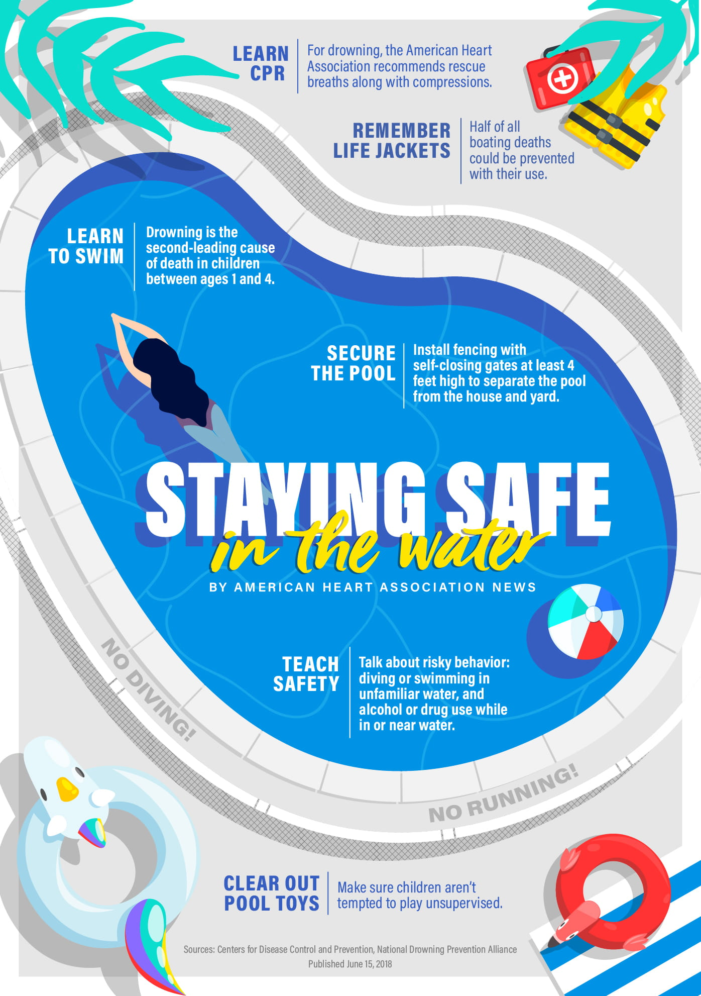 Drowning Can Be Fast And Silent But It Can Be Prevented Too