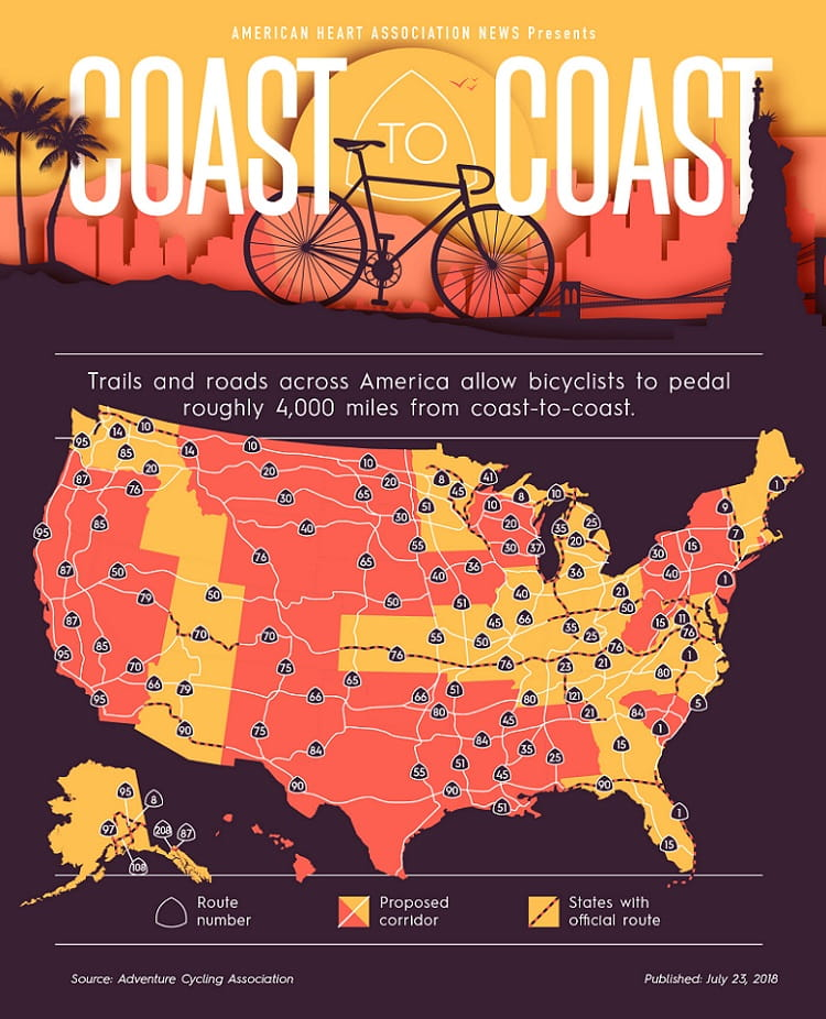 0723-Coast to Coast bicycling routes infographic