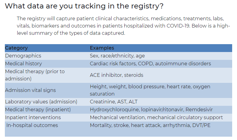 Screenshot from AHA COVID-19 CVD Registry FAQ page on heart.org